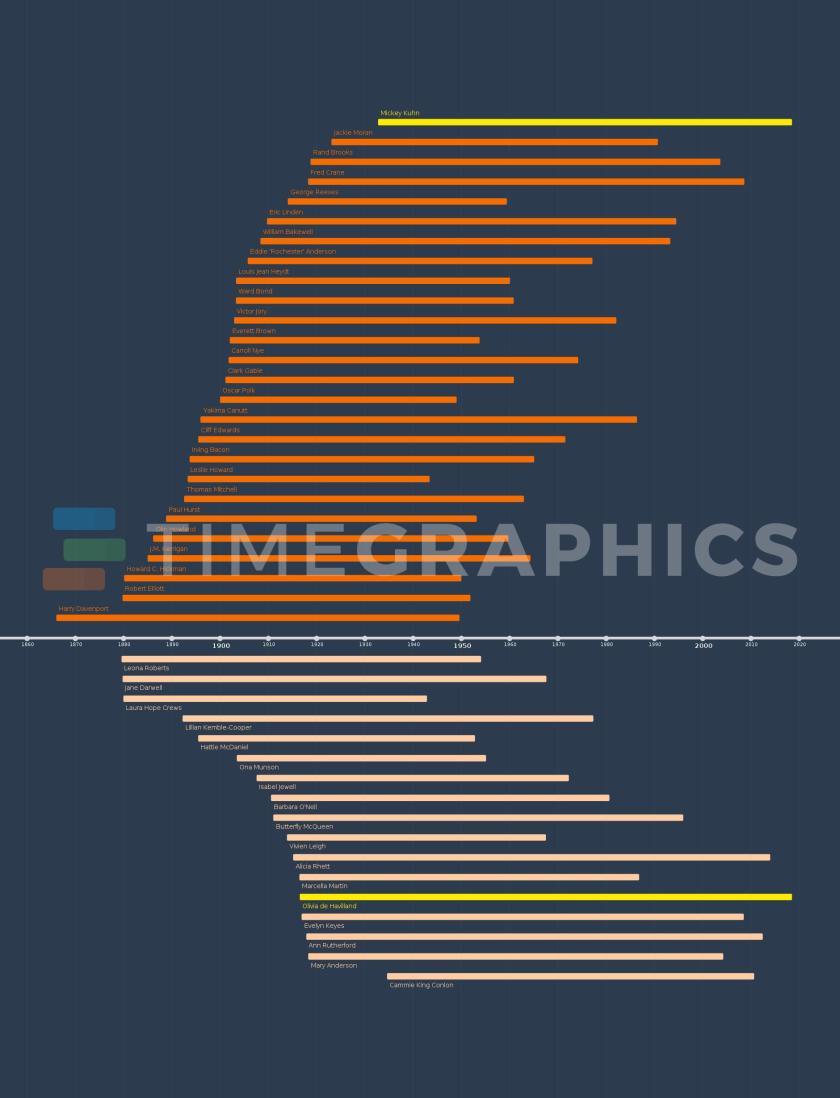 timegraphics