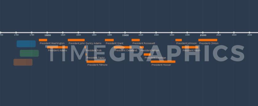 timegraphics-a53520f38efc209cafc1a221aad5c84c